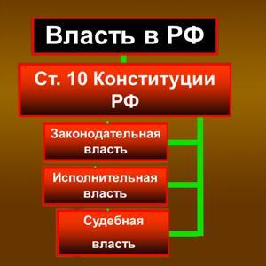 Органы власти Североуральска