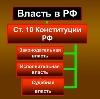 Органы власти в Североуральске